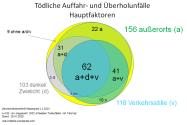 faktoren_ue-unfaelle